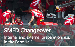 Lean Example_SMED Formula 1