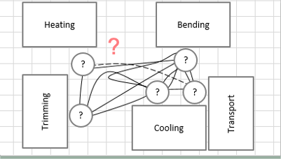 07_Standardization_How 1