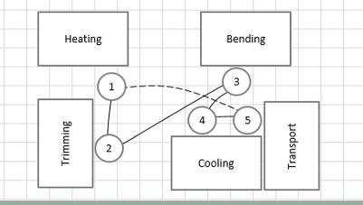 07_Standardization_How 2