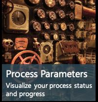 12_Visualization_Parameter